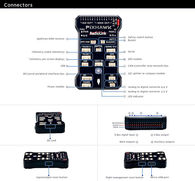Radiolink PIXHAWK flight controller